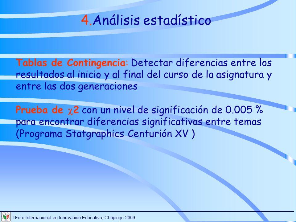 I Foro Internacional en Innovación Educativa, Chapingo 2009 ________________________________________________________________________ Tablas de Conting