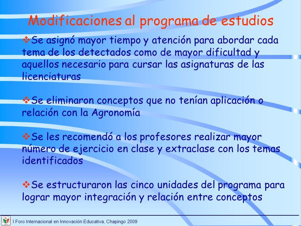I Foro Internacional en Innovación Educativa, Chapingo 2009 ________________________________________________________________________ Modificaciones al