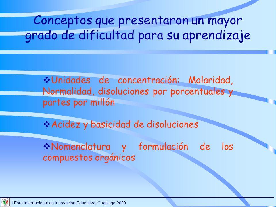 I Foro Internacional en Innovación Educativa, Chapingo 2009 ________________________________________________________________________ Unidades de conce