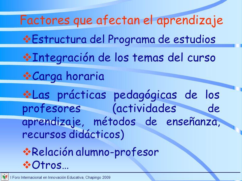 I Foro Internacional en Innovación Educativa, Chapingo 2009 ________________________________________________________________________ Estructura del Pr