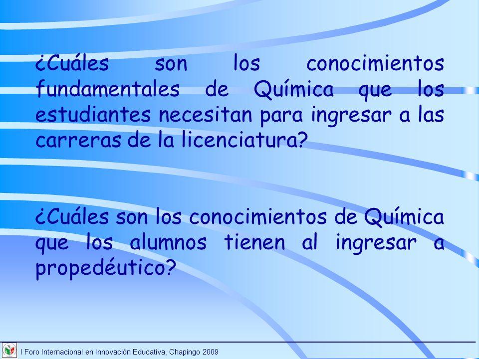 I Foro Internacional en Innovación Educativa, Chapingo 2009 ________________________________________________________________________ Diseñar el programa de estudios por competencias Considerar el equilibrio entre la teoría y la práctica Desarrollar actividades y estrategias que faciliten la comprensión del los temas mediante el uso de las Tecnologías de la Información y las Comunicaciones (TIC) Considerar el razonamiento, aplicación, integración de los conceptos Promover el desarrollo de habilidades para resolver problemas con aplicación en la agronomía Manejar e interpretar la información científica de química básica a nivel propedéutico Elaborar recursos didácticos para fortalecer el aprendizaje significativo en el estudiante