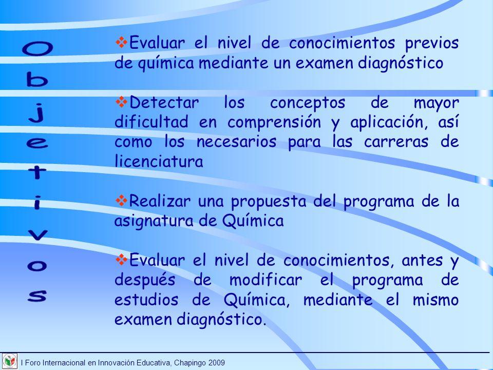 I Foro Internacional en Innovación Educativa, Chapingo 2009 ________________________________________________________________________ Evaluación diagnóstica del nivel de conocimientos de Química al ingreso y al egreso de propedéutico Aplicación del instrumento de evaluación Modificación y propuesta del programa de estudios Análisis estadístico Etapas: Diseño del instrumento de evaluación
