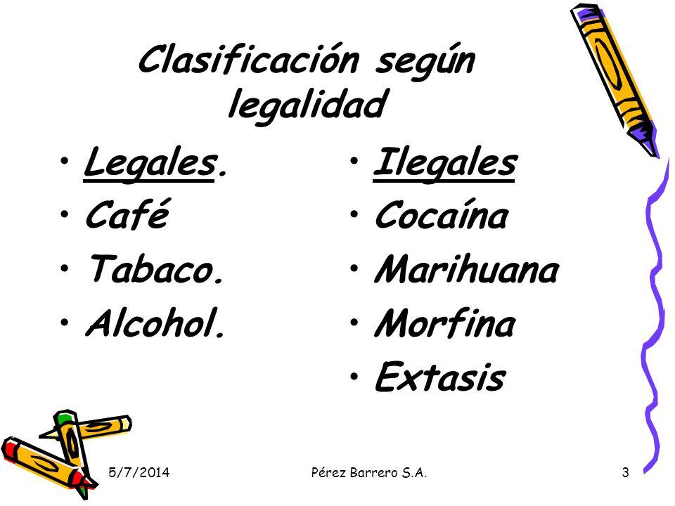 5/7/2014Pérez Barrero S.A.24 Intoxicación por Anfetaminas.