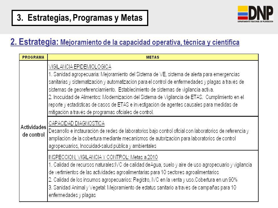 3.Estrategias, Programas y Metas 2.