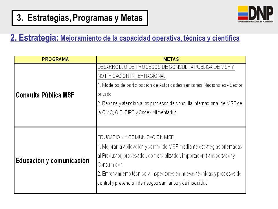 3.Estrategias, Programas y Metas 3.
