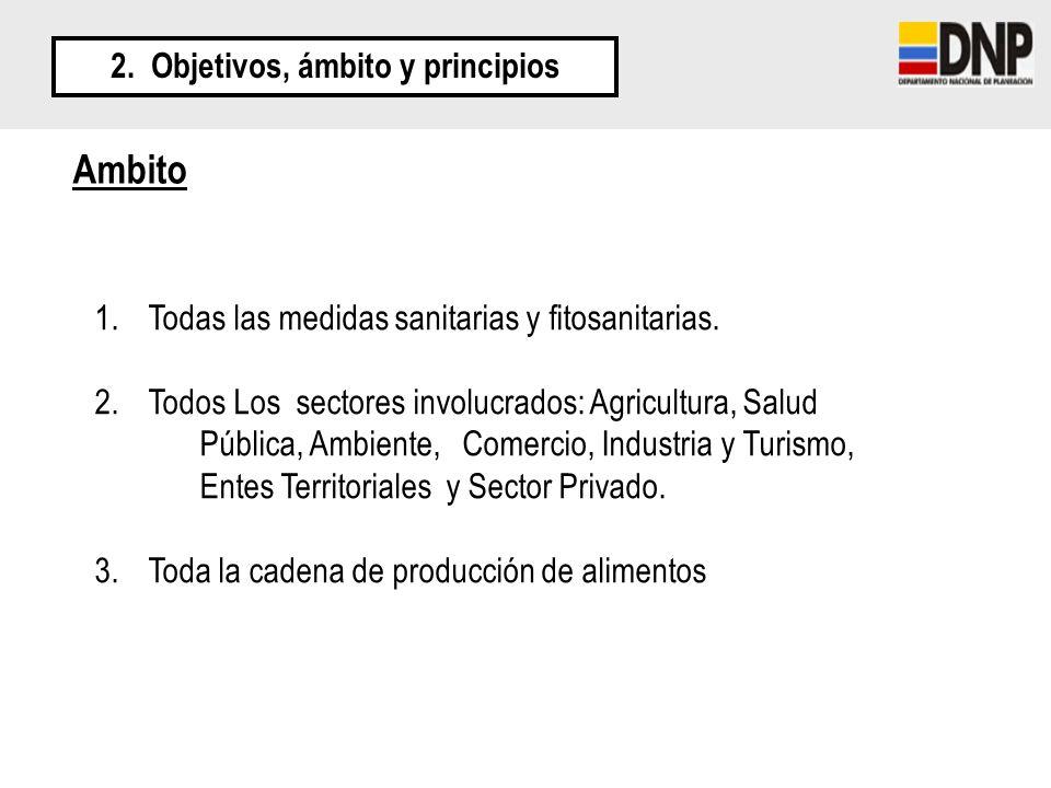 1.Todas las medidas sanitarias y fitosanitarias.