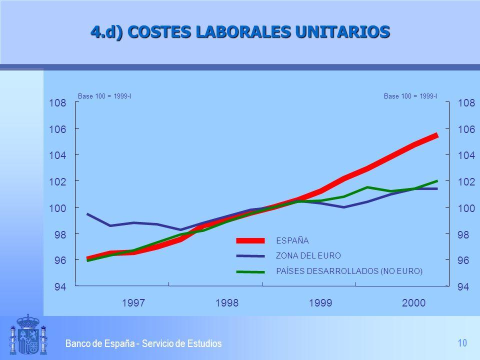 10 Banco de España - Servicio de Estudios 94 96 98 100 102 104 106 108 1997199819992000 94 96 98 100 102 104 106 108 ESPAÑA ZONA DEL EURO PAÍSES DESAR
