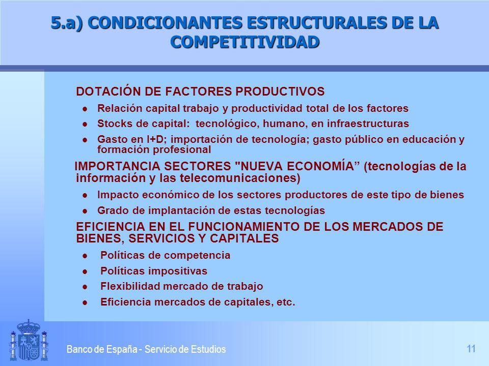 11 Banco de España - Servicio de Estudios 5.a) CONDICIONANTES ESTRUCTURALES DE LA COMPETITIVIDAD DOTACIÓN DE FACTORES PRODUCTIVOS l Relación capital t