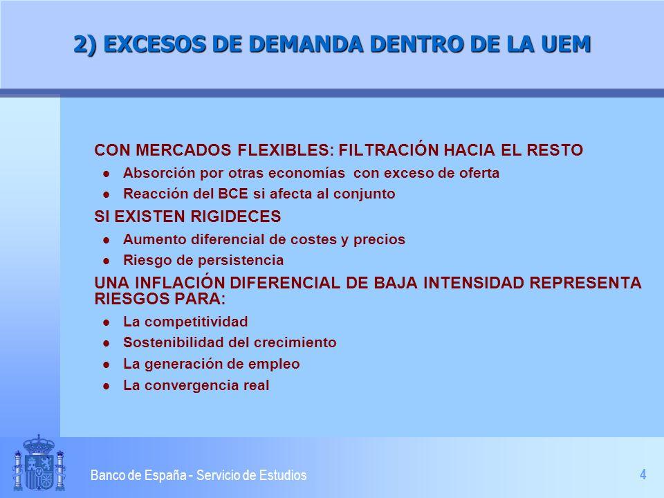 5 Banco de España - Servicio de Estudios 3.a) DIAGNÓSTICO DE LA SITUACIÓN ESPAÑOLA CONDICIONES MONETARIAS INICIALMENTE HOLGADAS CAMBIO DE LA POLÍTICA MONETARIA DEL BCE ACCIÓN ESTABILIZADORA DE LA POLÍTICA PRESUPUESTARIA Y REFORMAS ESTRUCTURALES EFECTOS l Fuerte dinamismo de la producción y el empleo l Presiones de demanda n Aumento de los diferenciales de inflación n Incremento del déficit comercial DIFERENCIALES DE INFLACIÓN l Componente benigno: evidencia débil l Fruto de rigideces: riesgo para la competitividad l Evolución dual de la competitividad