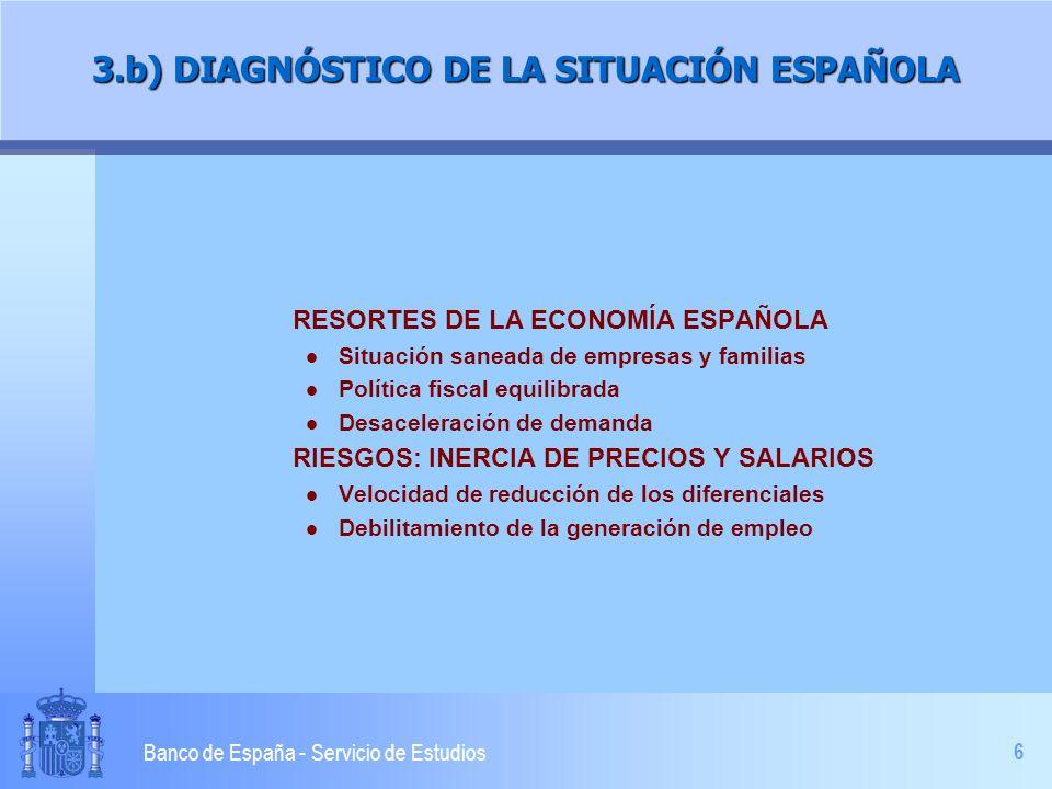 7 Banco de España - Servicio de Estudios 80 85 90 95 100 105 110 19971998199920002001 80 85 90 95 100 105 110 FRENTE A LOS PAÍSES DESARROLLADOS FRENTE A LA ZONA DEL EURO FRENTE A LOS PAÍSES DESARROLLADOS (NO EURO) Base 100 = 1999-I ganancia de competitividad 4.a) ÍNDICES DE COMPETITIVIDAD DE LA ECONOMÍA ESPAÑOLA (medidos por precios de consumo)