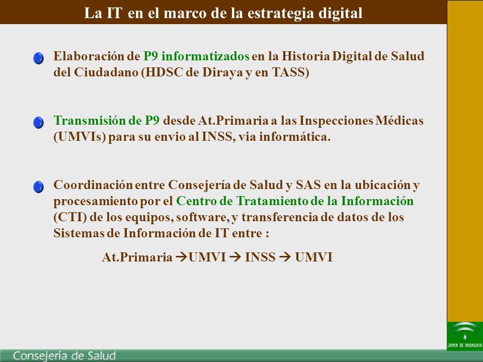 Elaboración de P9 informatizados en la Historia Digital de Salud del Ciudadano (HDSC de Diraya y en TASS) Transmisión de P9 desde At.Primaria a las Inspecciones Médicas (UMVIs) para su envio al INSS, via informática.