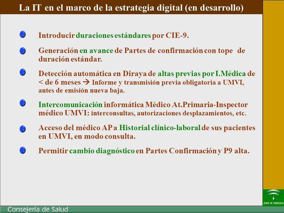La IT en el marco de la estrategia digital (en desarrollo) Introducir duraciones estándares por CIE-9.