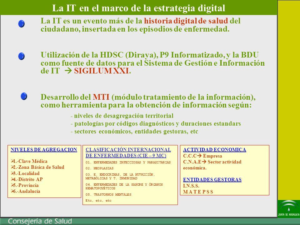 La IT es un evento más de la historia digital de salud del ciudadano, insertada en los episodios de enfermedad.