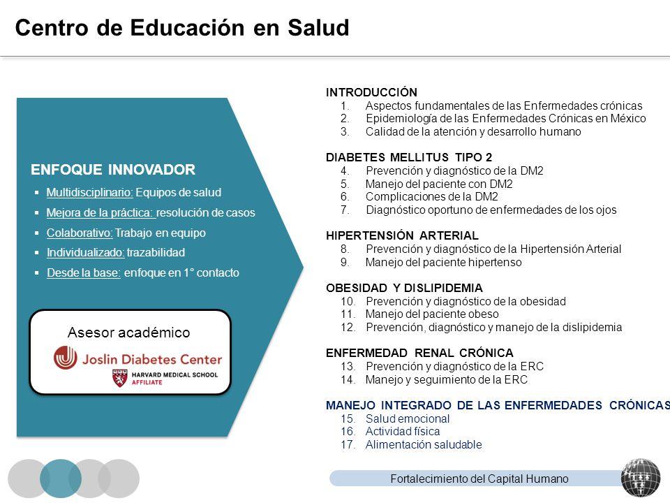 Fortalecimiento del Capital Humano Centro de Educación en Salud INTRODUCCIÓN 1.Aspectos fundamentales de las Enfermedades crónicas 2.Epidemiología de