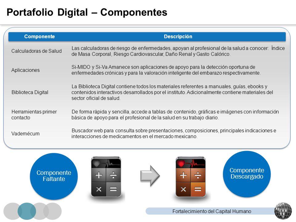 Fortalecimiento del Capital Humano Portafolio Digital – Componentes Componente Descargado Componente Faltante ComponenteDescripción Calculadoras de Sa