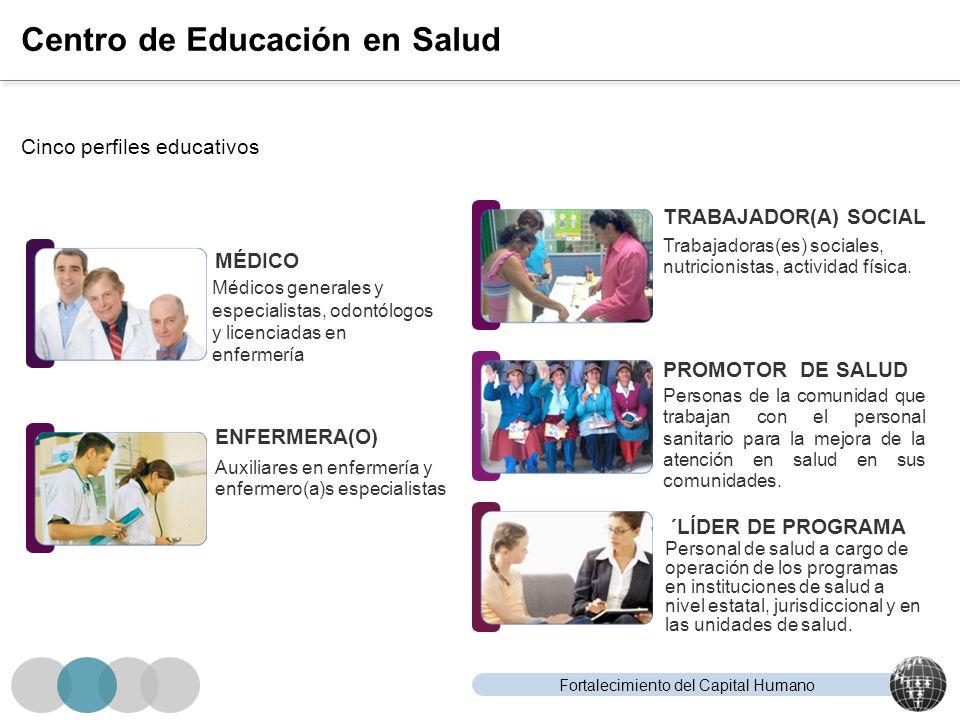 Fortalecimiento del Capital Humano Centro de Educación en Salud Cinco perfiles educativos Médicos generales y especialistas, odontólogos y licenciadas