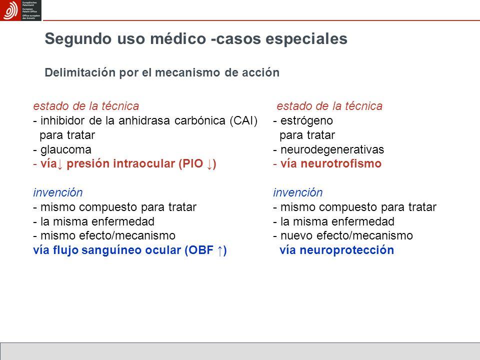 Segundo uso médico -casos especiales Delimitación por el mecanismo de acción estado de la técnica - inhibidor de la anhidrasa carbónica (CAI) - estrógeno para tratar - glaucoma - neurodegenerativas - vía presión intraocular (PIO )- vía neurotrofismoinvención- mismo compuesto para tratar- la misma enfermedad - mismo efecto/mecanismo- nuevo efecto/mecanismo vía flujo sanguíneo ocular (OBF ) vía neuroprotección