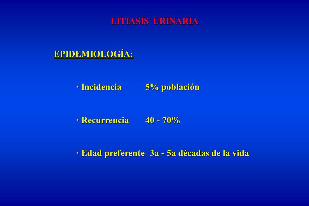 EPIDEMIOLOGÍA: · Incidencia5% población · Recurrencia40 - 70% · Edad preferente 3a - 5a décadas de la vida