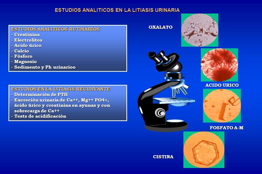 ESTUDIOS ANALITICOS RUTINARIOS - Creatinina - Electrolitos - Acido úrico - Calcio - Fósforo - Magnesio - Sedimento y Ph urinarioo ESTUDIOS EN LA LITIASIS RECIDIVANTE - Determinación de PTH - Excreción urinaria de Ca++, Mg++ PO4=, ácido úrico y creatinina en ayunas y con ácido úrico y creatinina en ayunas y con sobrecarga de Ca++ sobrecarga de Ca++ - Tests de acidificación ESTUDIOS ANALITICOS EN LA LITIASIS URINARIA OXALATO ACIDO URICO CISTINA FOSFATO A-M