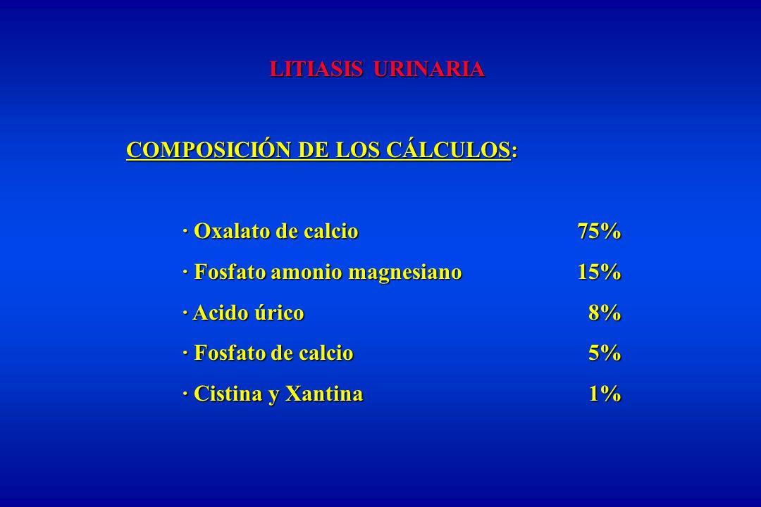 LITIASIS URINARIA COMPOSICIÓN DE LOS CÁLCULOS: · Oxalato de calcio75% · Fosfato amonio magnesiano15% · Acido úrico 8% · Fosfato de calcio 5% · Cistina y Xantina 1%