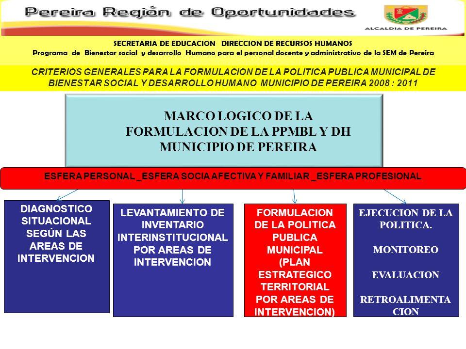 MARCO LOGICO DE LA FORMULACION DE LA PPMBL Y DH MUNICIPIO DE PEREIRA CRITERIOS GENERALES PARA LA FORMULACION DE LA POLITICA PUBLICA MUNICIPAL DE BIENE