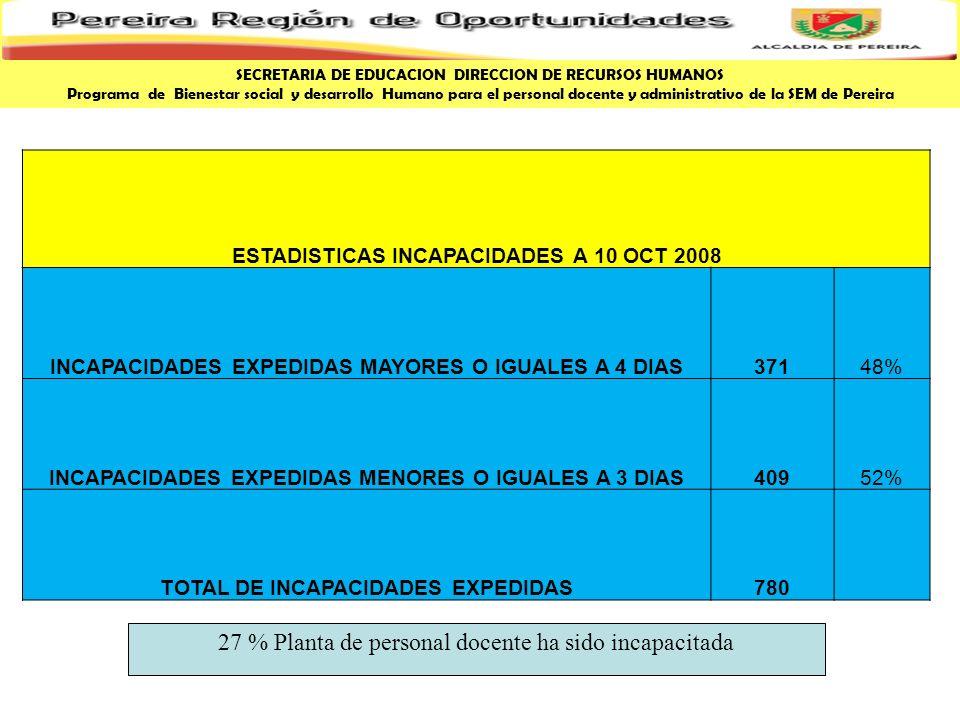 Presentación de los Lineamientos Generales de la Política Municipal de Bienestar Social y Desarrollo Laboral para los trabajadores de la educación del Municipio de Pereira 2008- 2011.
