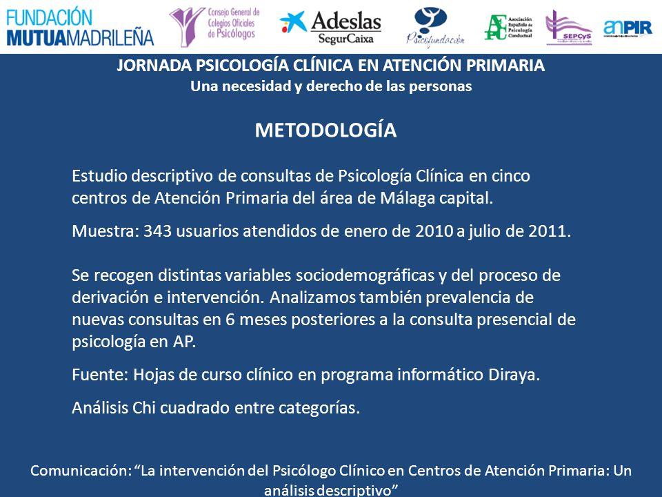JORNADA PSICOLOGÍA CLÍNICA EN ATENCIÓN PRIMARIA Una necesidad y derecho de las personas Comunicación: La intervención del Psicólogo Clínico en Centros