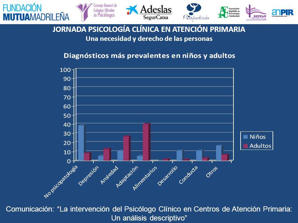 JORNADA PSICOLOGÍA CLÍNICA EN ATENCIÓN PRIMARIA Una necesidad y derecho de las personas Comunicación: La intervención del Psicólogo Clínico en Centros de Atención Primaria: Un análisis descriptivo