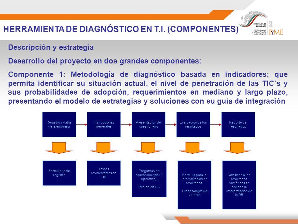 Descripción y estrategia Desarrollo del proyecto en dos grandes componentes: Componente 1: Metodología de diagnóstico basada en indicadores; que permi