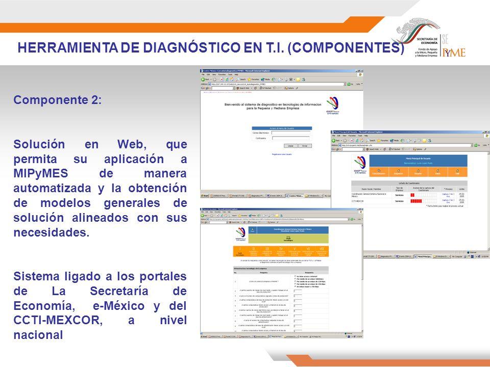 Componente 2: Solución en Web, que permita su aplicación a MIPyMES de manera automatizada y la obtención de modelos generales de solución alineados con sus necesidades.