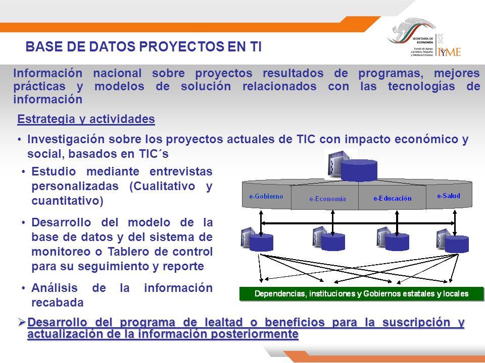 BASE DE DATOS PROYECTOS EN TI Información nacional sobre proyectos resultados de programas, mejores prácticas y modelos de solución relacionados con l