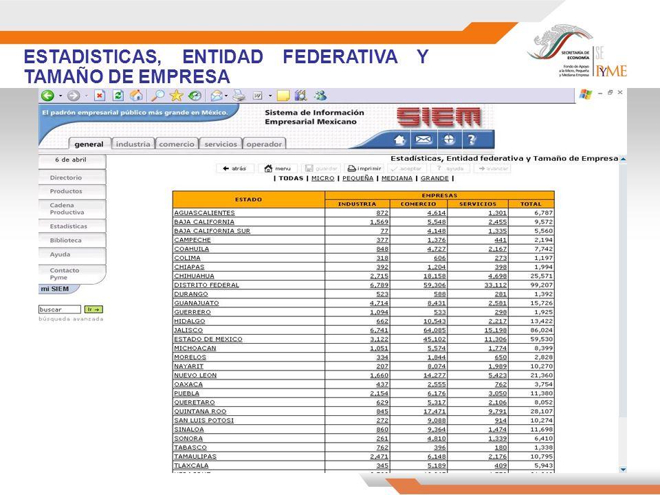 DOCUMENTACION OFICIAL DISPONIBLE EN FORMATO ELECTRÓNICO (REGLAS DE OPERACIÓN, MANUALES, ACTAS DE CONSEJO)