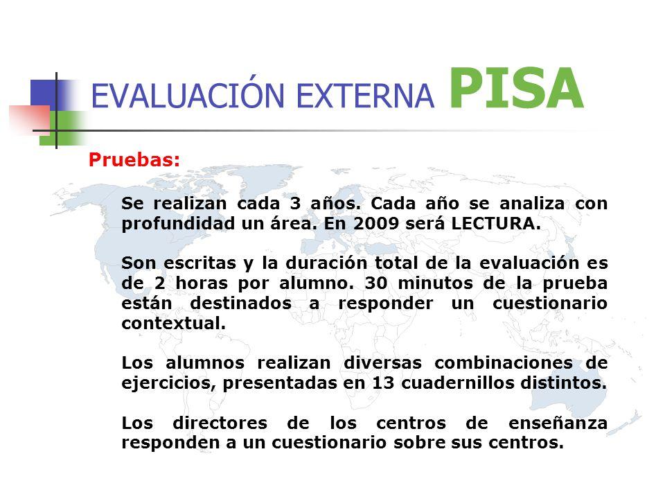 EVALUACIÓN EXTERNA PISA Pruebas: Se realizan cada 3 años.