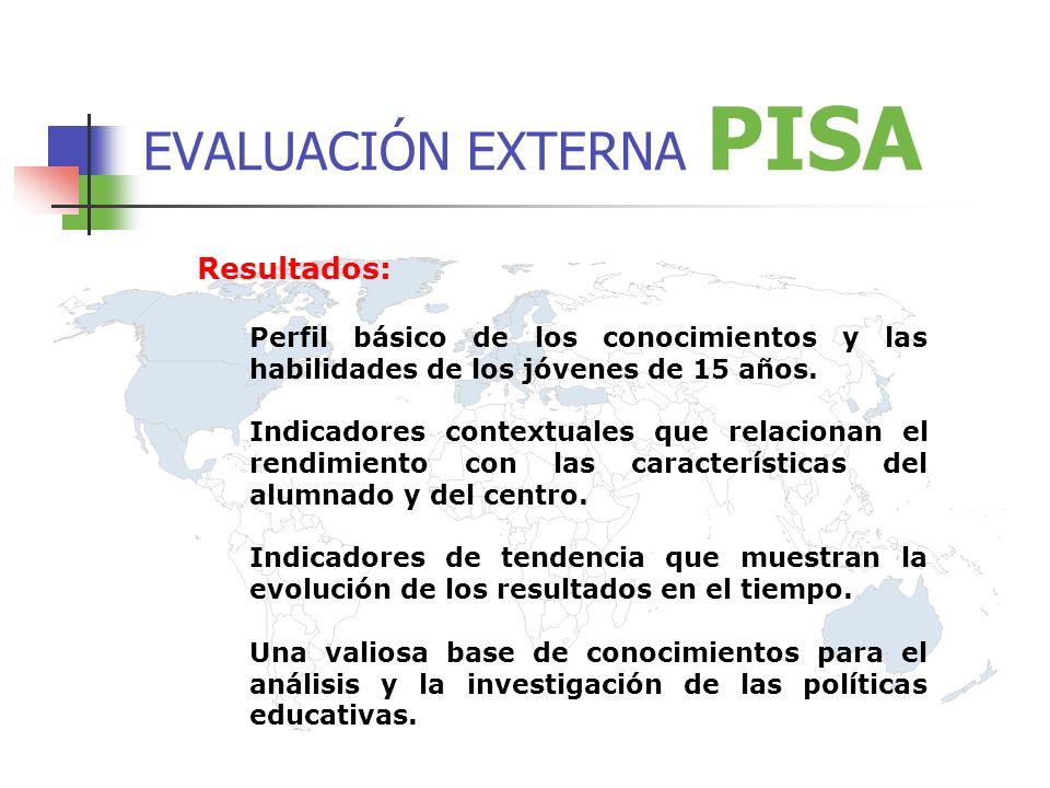 EVALUACIÓN EXTERNA PISA Resultados: Perfil básico de los conocimientos y las habilidades de los jóvenes de 15 años.