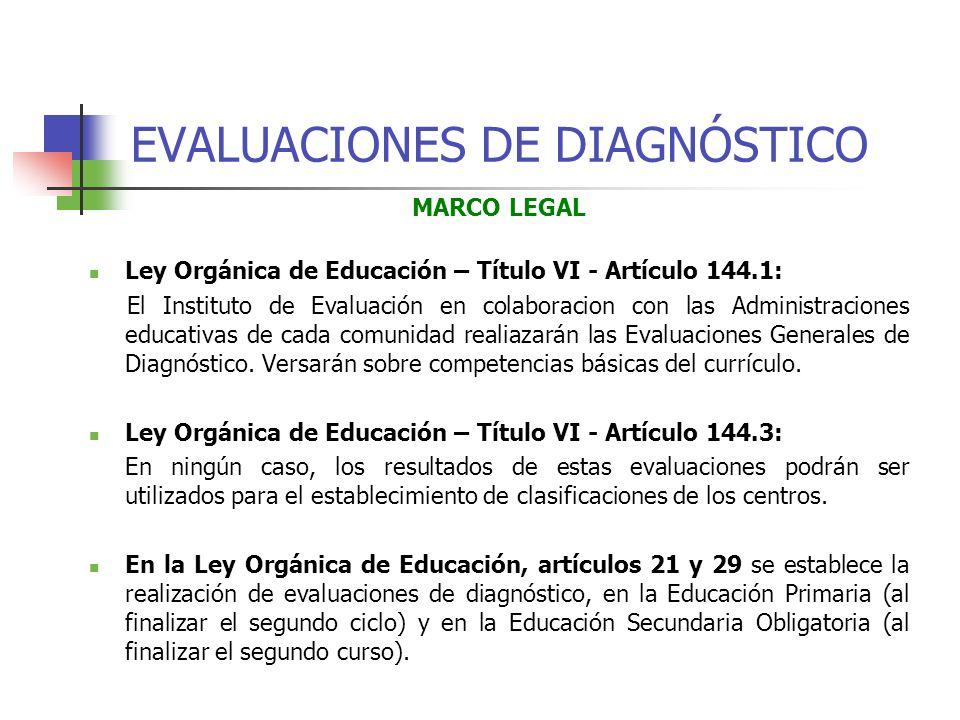 EVALUACIONES DE DIAGNÓSTICO MARCO LEGAL Ley Orgánica de Educación – Título VI - Artículo 144.1: El Instituto de Evaluación en colaboracion con las Administraciones educativas de cada comunidad realiazarán las Evaluaciones Generales de Diagnóstico.