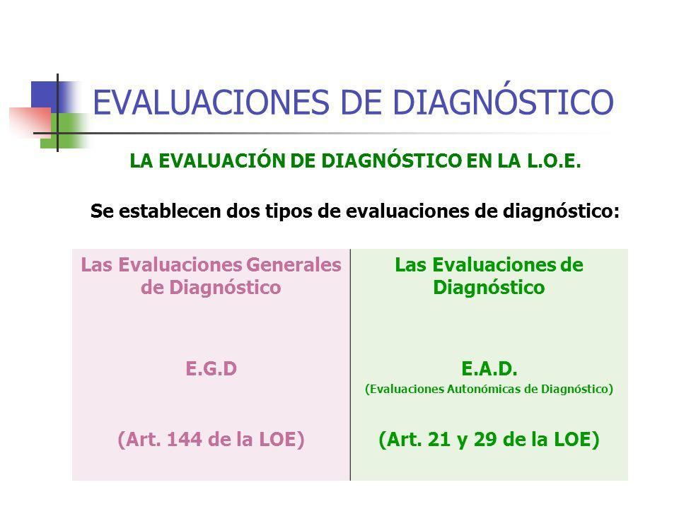 EVALUACIONES DE DIAGNÓSTICO LA EVALUACIÓN DE DIAGNÓSTICO EN LA L.O.E.