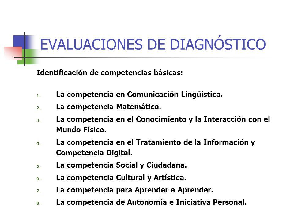 EVALUACIONES DE DIAGNÓSTICO Identificación de competencias básicas: 1.