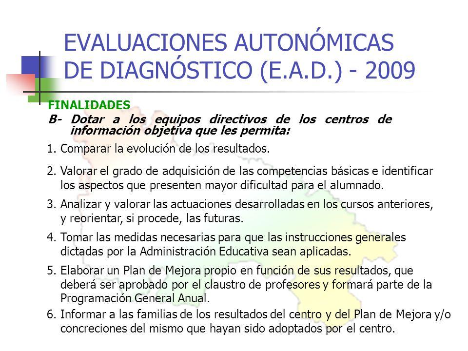 EVALUACIONES AUTONÓMICAS DE DIAGNÓSTICO (E.A.D.) - 2009 FINALIDADES B- Dotar a los equipos directivos de los centros de información objetiva que les permita: 1.