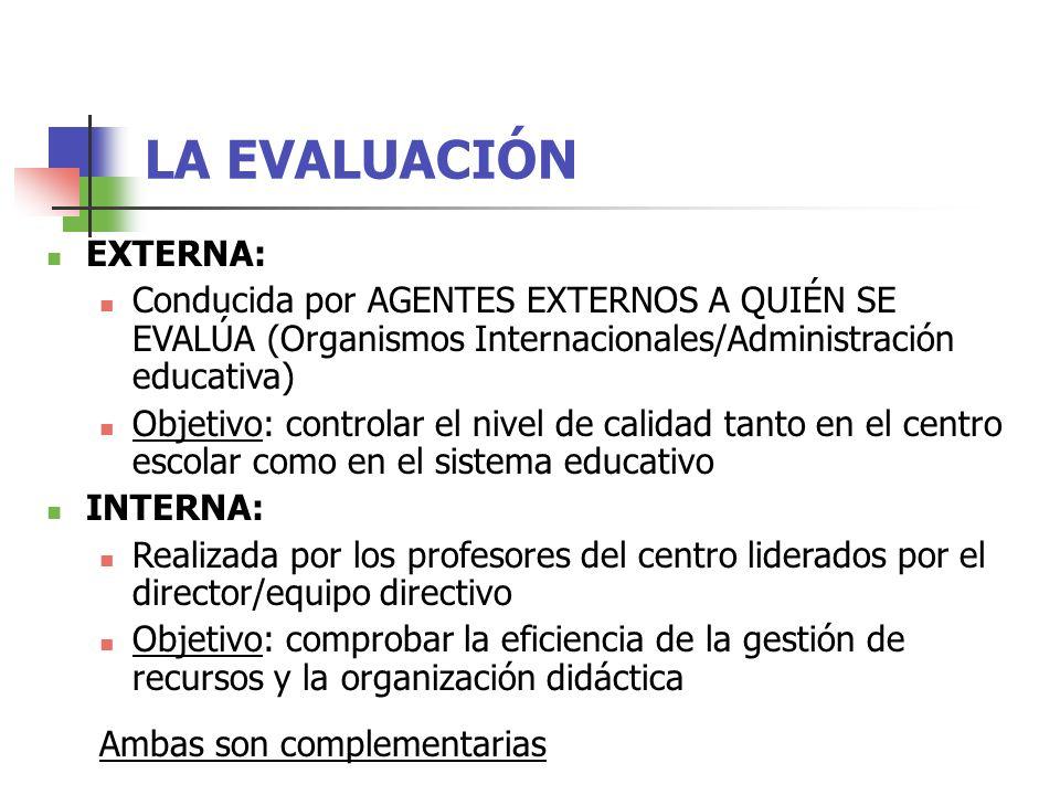 LA EVALUACIÓN EXTERNA: Conducida por AGENTES EXTERNOS A QUIÉN SE EVALÚA (Organismos Internacionales/Administración educativa) Objetivo: controlar el nivel de calidad tanto en el centro escolar como en el sistema educativo INTERNA: Realizada por los profesores del centro liderados por el director/equipo directivo Objetivo: comprobar la eficiencia de la gestión de recursos y la organización didáctica Ambas son complementarias