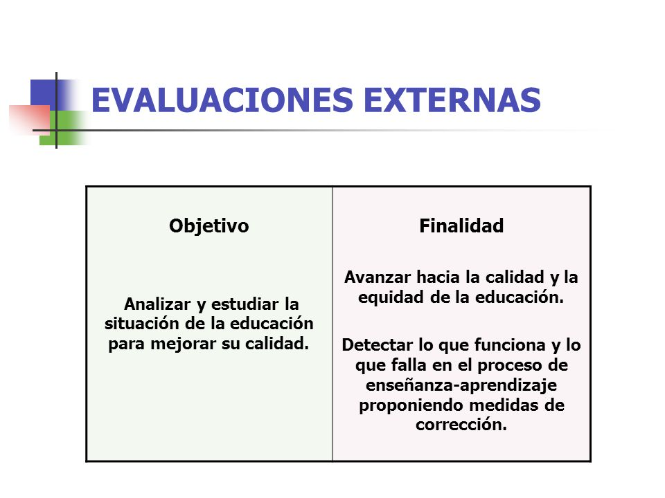 EVALUACIONES EXTERNAS Objetivo Analizar y estudiar la situación de la educación para mejorar su calidad.