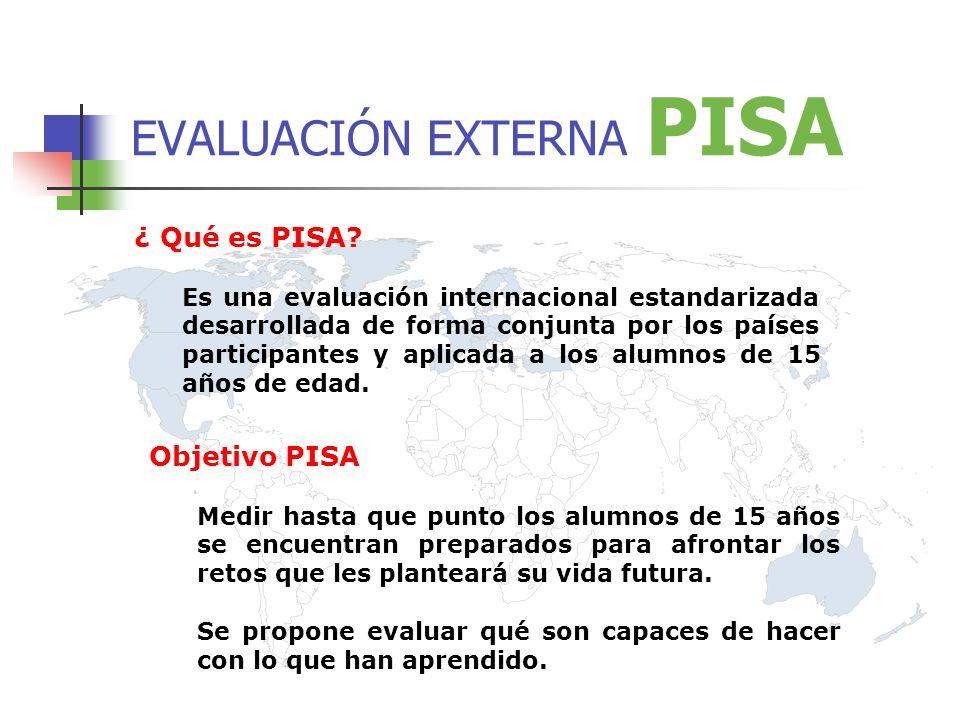 EVALUACIÓN EXTERNA PISA ¿ Qué es PISA.