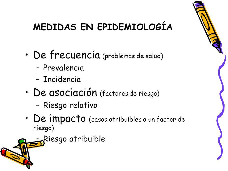 MEDIDAS EN EPIDEMIOLOGÍA De frecuencia (problemas de salud) –Prevalencia –Incidencia De asociación (factores de riesgo) –Riesgo relativo De impacto (c