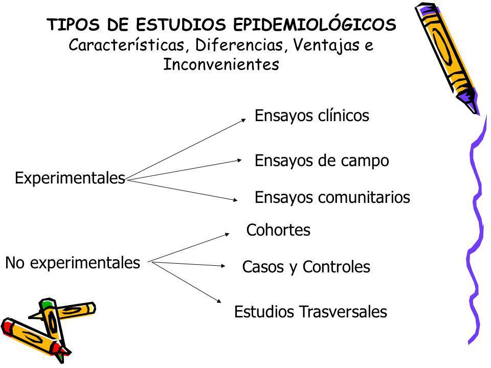 TIPOS DE ESTUDIOS EPIDEMIOLÓGICOS Características, Diferencias, Ventajas e Inconvenientes Experimentales No experimentales Ensayos clínicos Ensayos de
