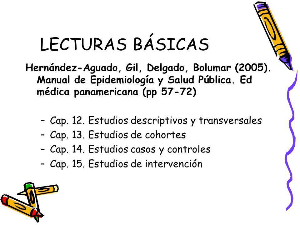 LECTURAS BÁSICAS Hernández-Aguado, Gil, Delgado, Bolumar (2005). Manual de Epidemiología y Salud Pública. Ed médica panamericana (pp 57-72) –Cap. 12.
