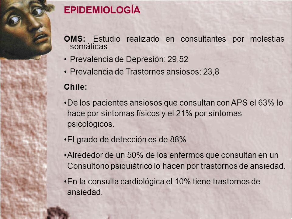 OMS:Estudio realizado en consultantes por molestias somáticas: Prevalencia de Depresión: 29,52 Prevalencia de Trastornos ansiosos: 23,8 Chile: De los
