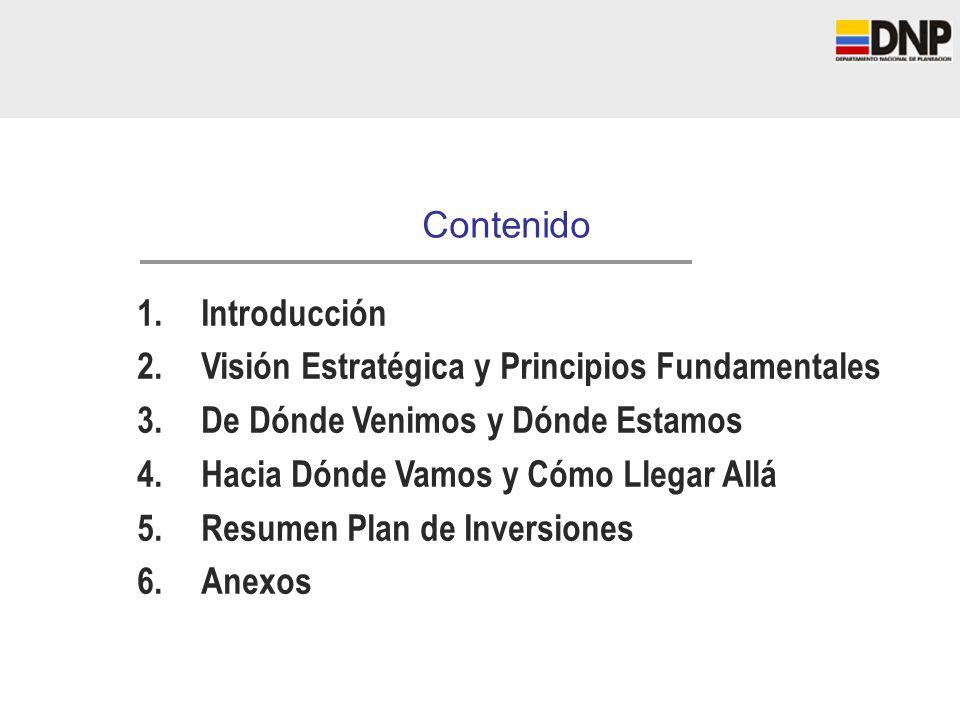 1.Introducción 2.Visión Estratégica y Principios Fundamentales 3.De Dónde Venimos y Dónde Estamos 4.Hacia Dónde Vamos y Cómo Llegar Allá 5.Resumen Pla