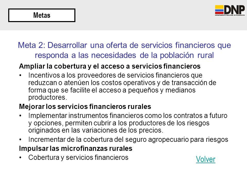 Metas Meta 2: Desarrollar una oferta de servicios financieros que responda a las necesidades de la población rural Ampliar la cobertura y el acceso a