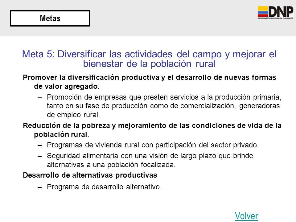 Metas Meta 5: Diversificar las actividades del campo y mejorar el bienestar de la población rural Promover la diversificación productiva y el desarrol