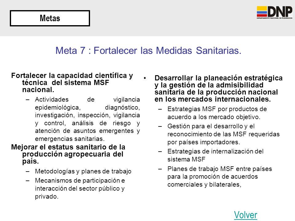 Metas Meta 7 : Fortalecer las Medidas Sanitarias. Fortalecer la capacidad científica y técnica del sistema MSF nacional. –Actividades de vigilancia ep