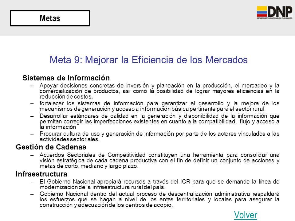 Metas Meta 9: Mejorar la Eficiencia de los Mercados Sistemas de Información –Apoyar decisiones concretas de inversión y planeación en la producción, e